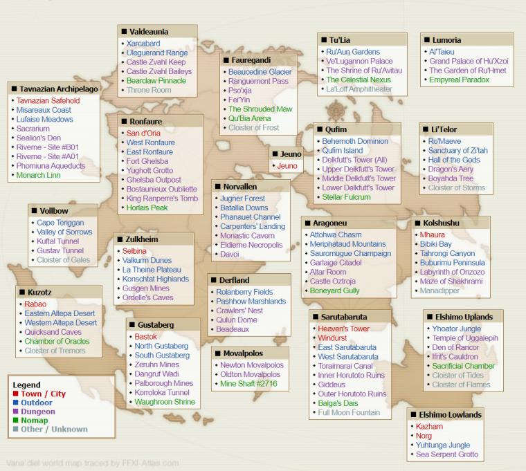 Todas las localizaciones de FFXIR agrupadas por Region